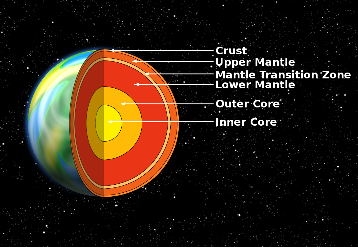 diagram of core of earth