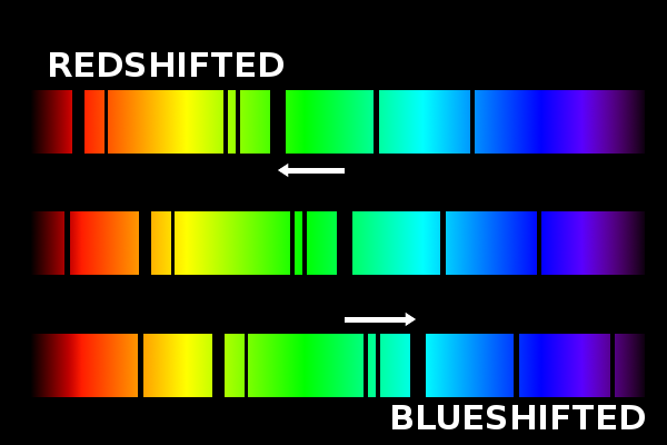 Read PDF Blue Shifting