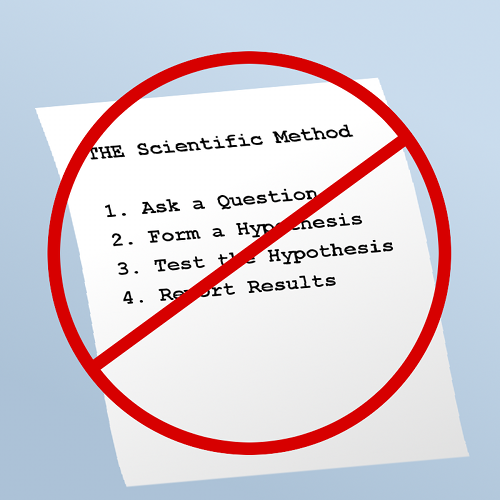 Science Physics Methods: Who Invented The Scientific Method?