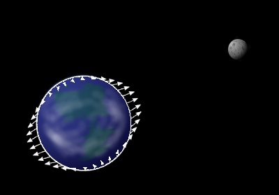 I know that the gravity of the moon causes ocean tides on earth how diagram of tidal forces on the earth ccuart Gallery